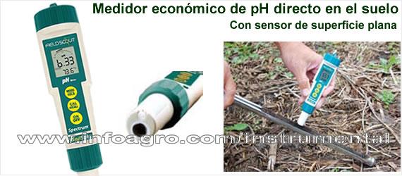 Medidor econ mico de ph del suelo soilstik tienda on line for Medidor ph tierra